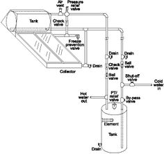 flair air exchanger instructions