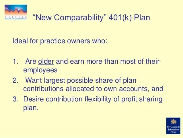 flexible retirement planner instructions