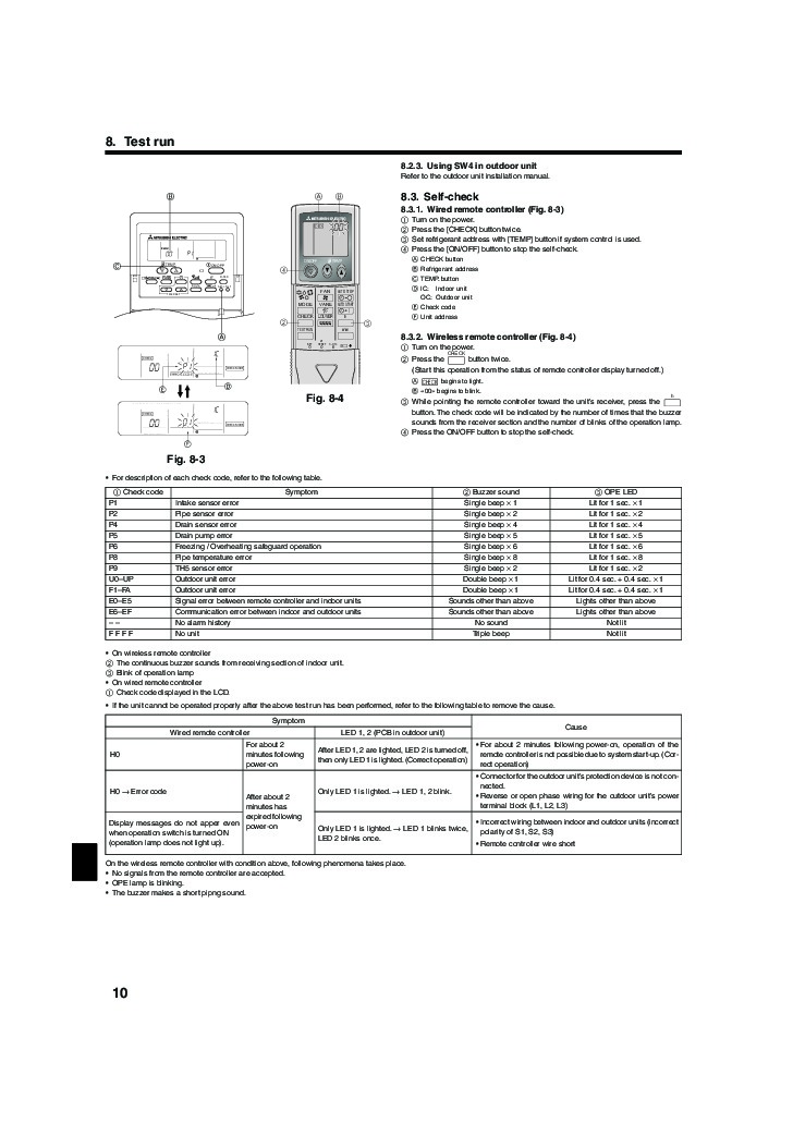 air conditioner fitting instructions