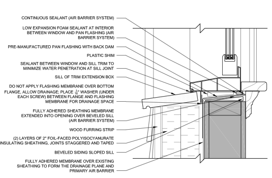 all weather windows single hung vertical instructions