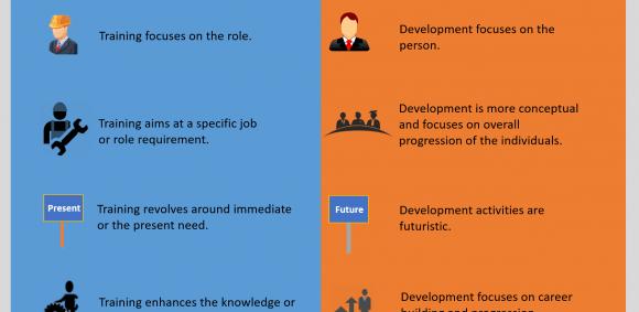 difference between progressive instructional design methods