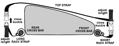 cargoloc rooftop cross bars instructions