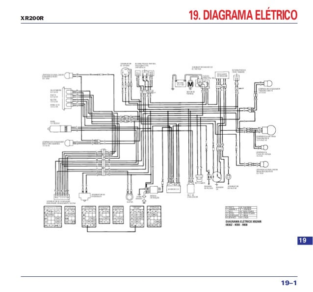 r-200 rotovap instruction manual