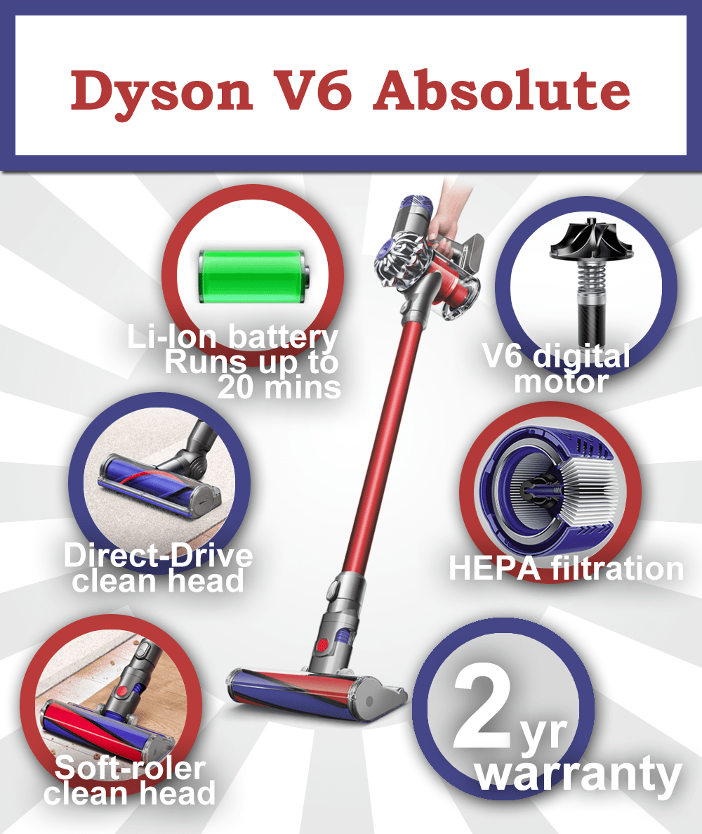 dyson v6 absolute mounting instructions