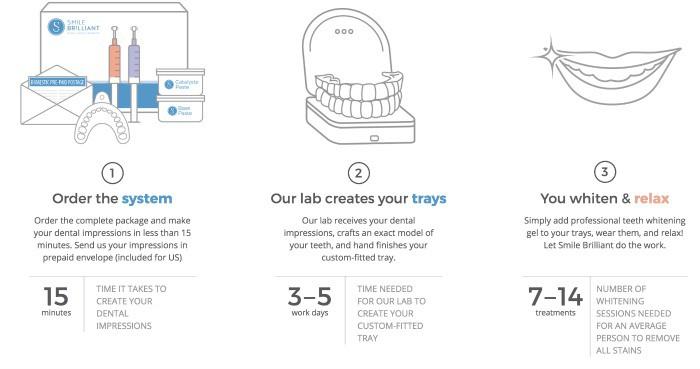 ice white teeth whitening kit instructions