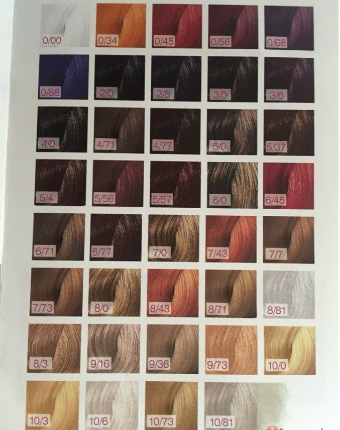 syoss hair color instructions