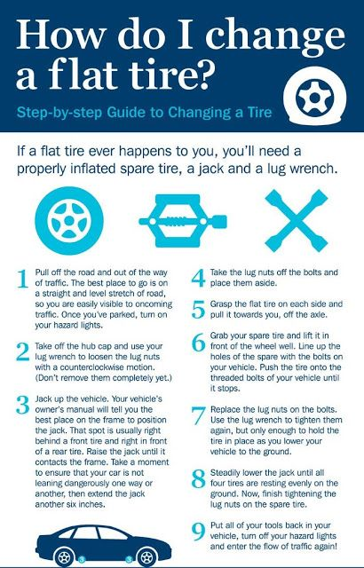 tire change for winter instructions