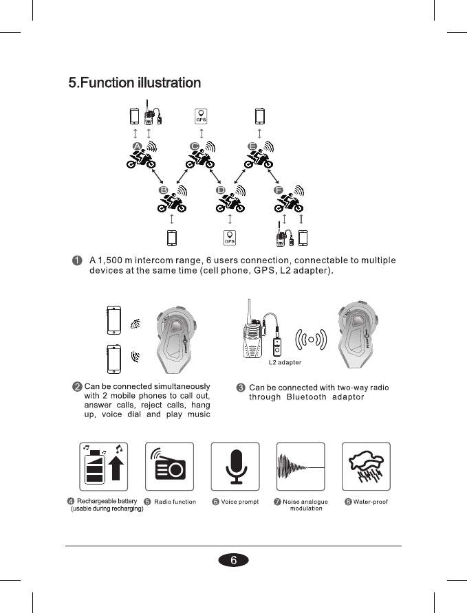 vibrapower max 2 instruction manual